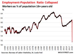 Dopo Covid, l'automazione mangia lavoro a bianchi e immigrati 4