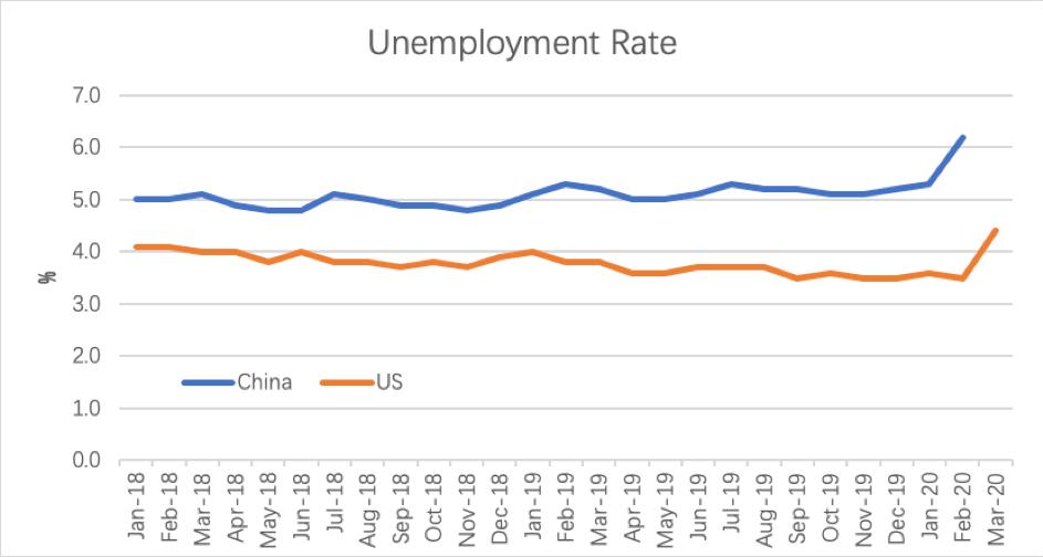 Cina: quando lo stato salva l'economia, ma non salva te 2