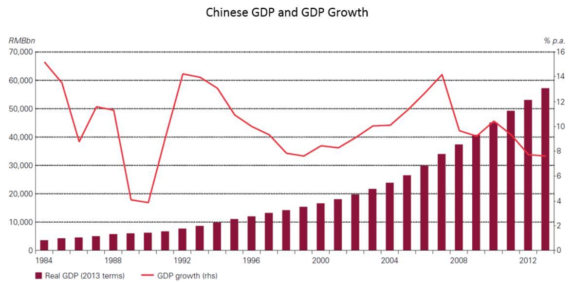 Cina: crescita economica, progresso e trasformazioni sociali. 2